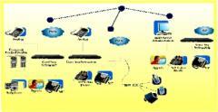 Musty IP PBX Solutions