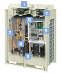 VRV III Conditioner