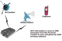 Human Tracking and Anti-Kidnapping Device