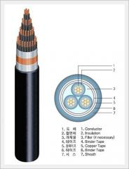 PVC Insulated and Sheathed -Single-core copper