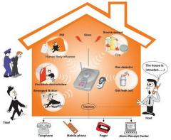 BURGLAR ALARM SYSTEM AND FIRE DETECTION SYSTEMS