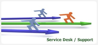 Order Outsourced Service Desk / Support