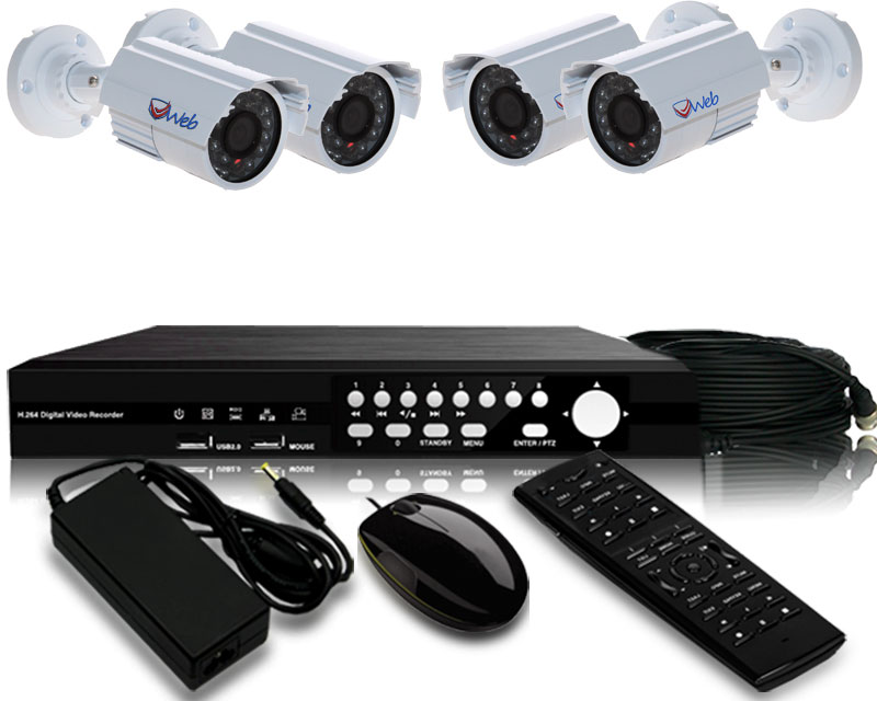 Order Homeland and Commercial Security and surveillance system