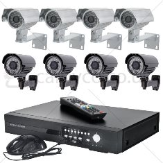 Order Installation of CCTV