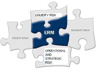 Order Risk Management