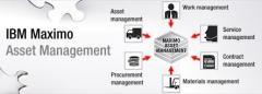 Enterprise Asset Management Solutions