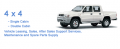 Vehicle Leasing, Sales And Support Services